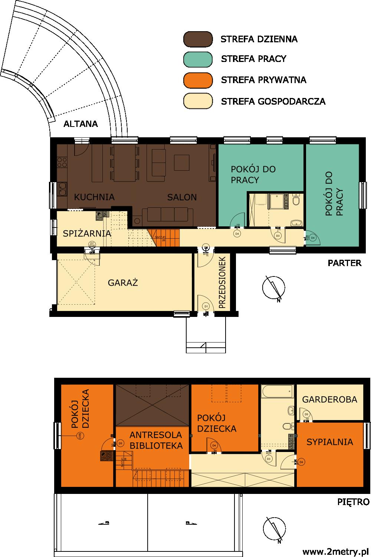 dom jednorodzinny - rzuty